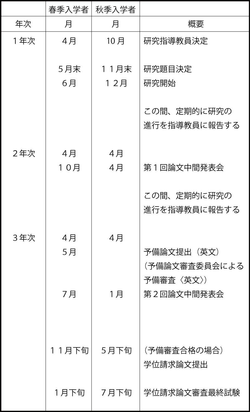 doctors-schedule