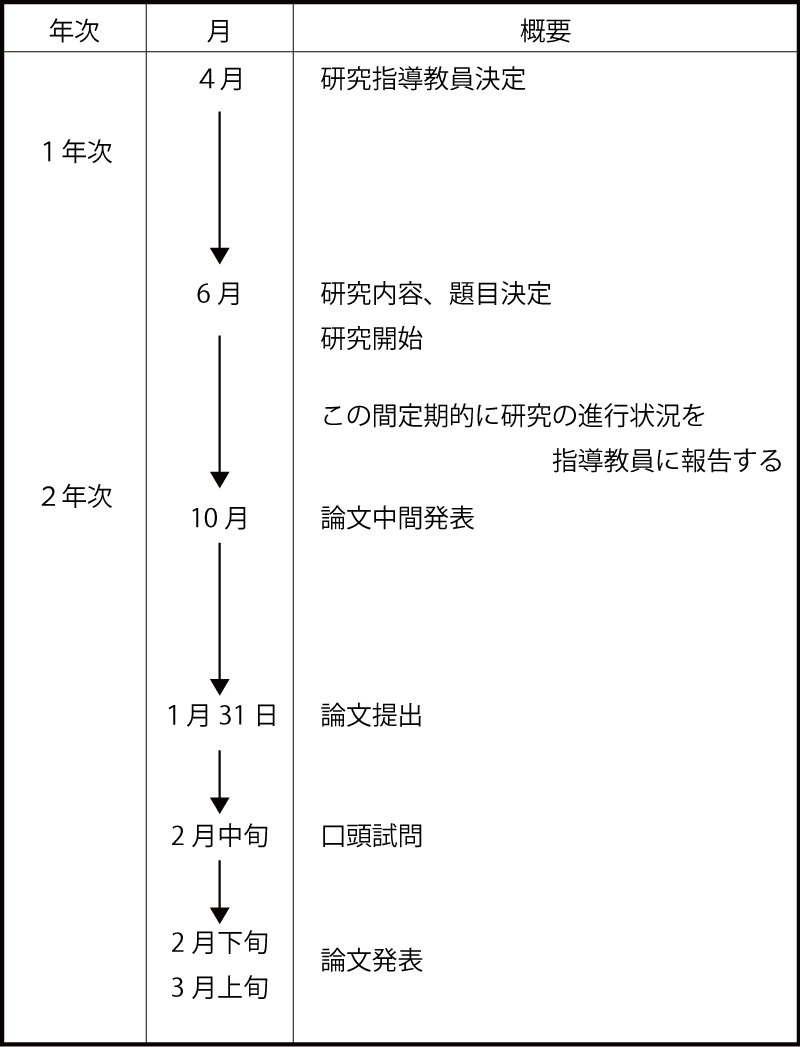 masters-schedule2